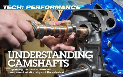 Understanding Camshafts