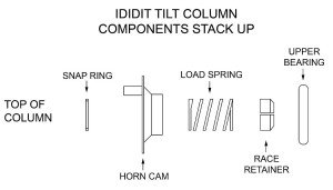 At the top of the column a load spring maintains pressure on the bearing, race retainer and horn cam also known as a canceling cam. When installing the steering column assembly, the tube protruding from the horn cam should be placed in the 10:30 position.