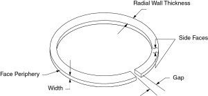 Compression ring nomenclature
